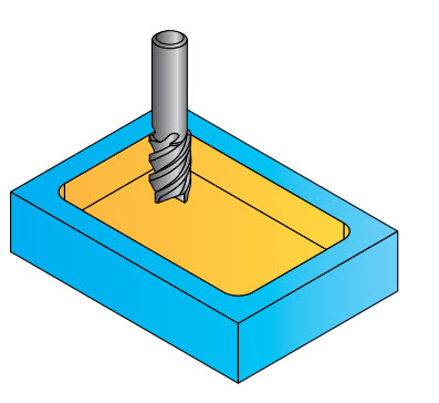 2.5D milling operations